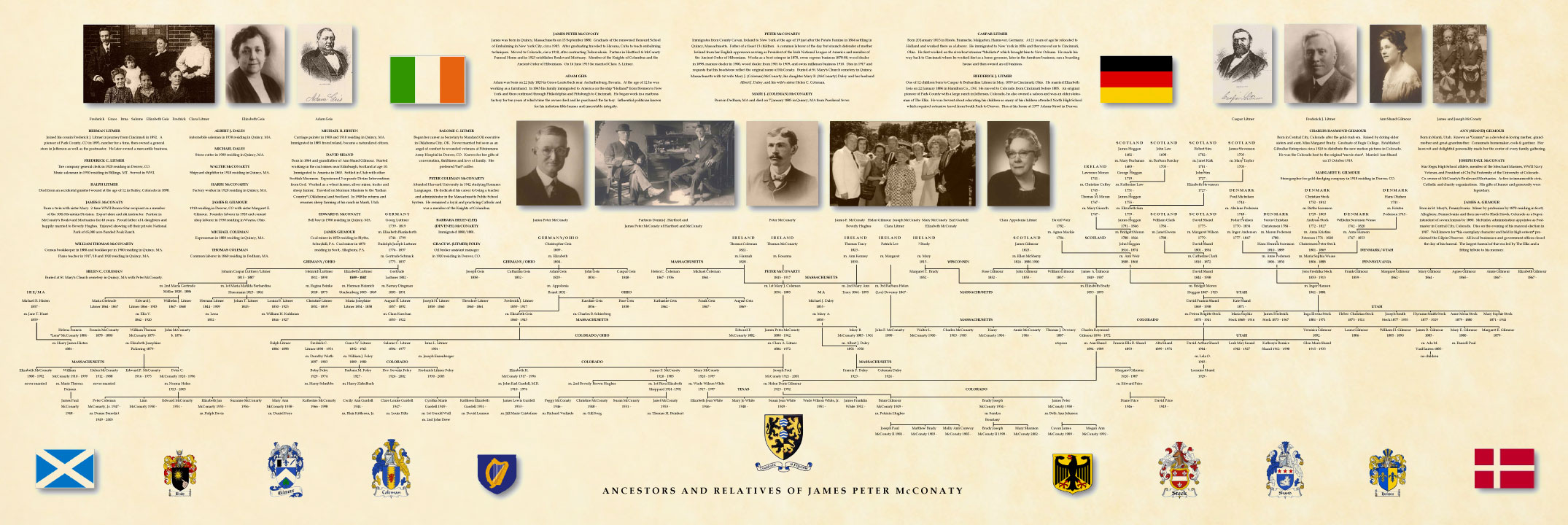Timelines in Genealogy Research | Burlington Chamber of Commerce
